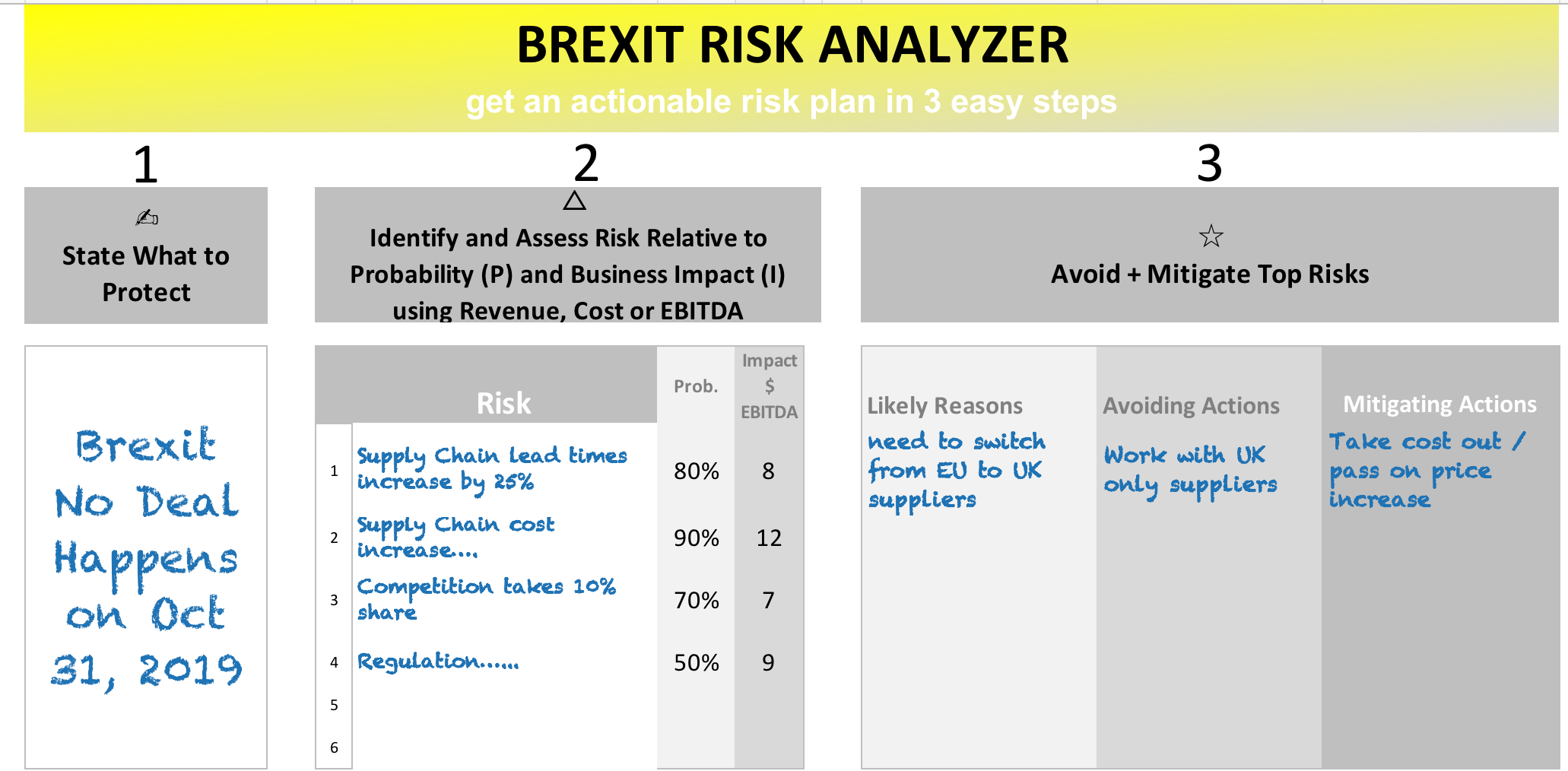 Brexit Blog Risk