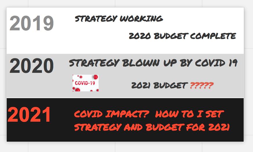 Covid Impact-1