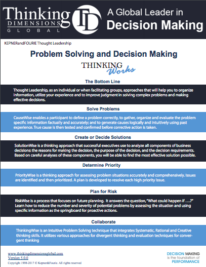Problem Solving Decision Making.png