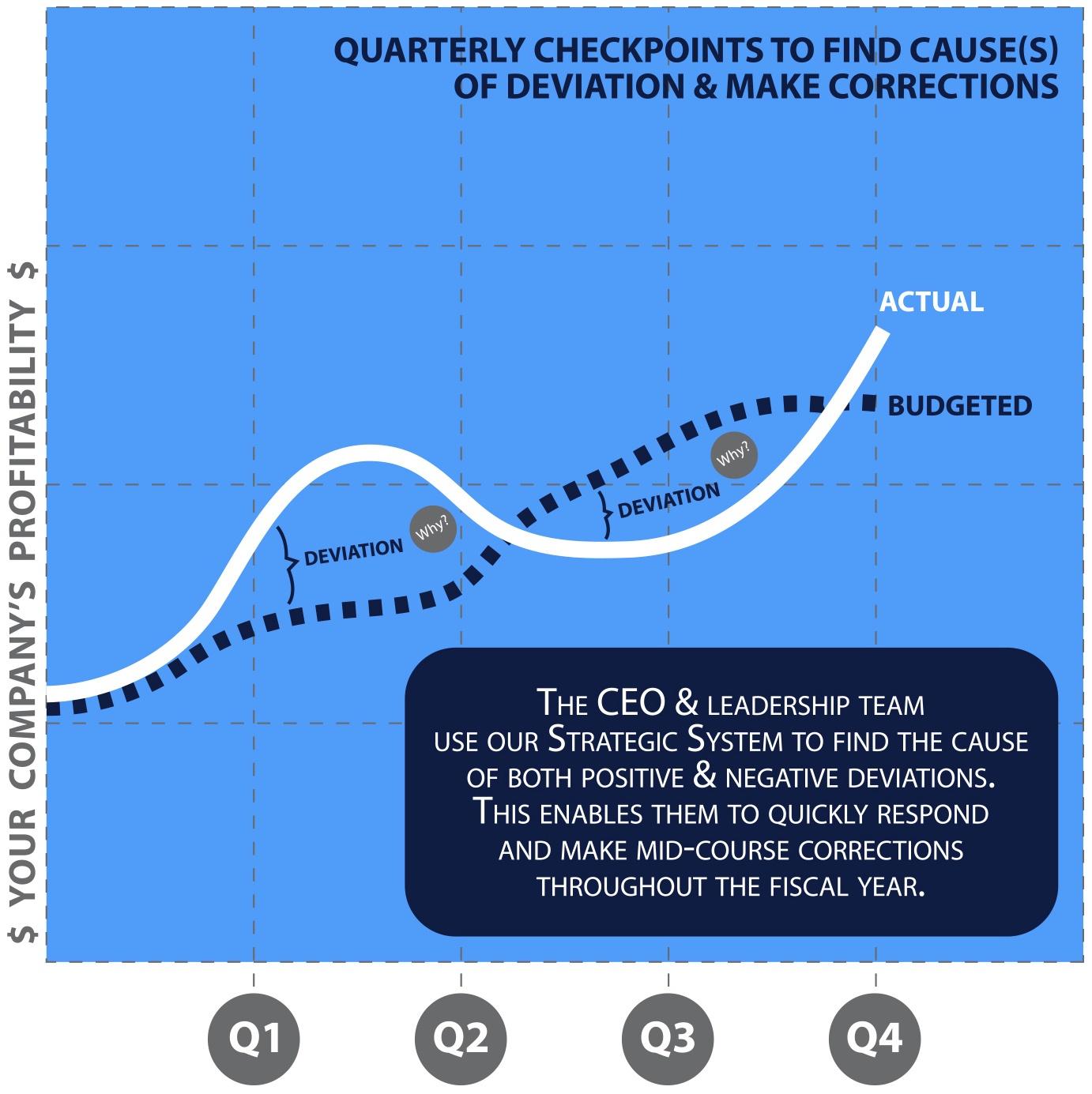 Strategy_Chart.jpg