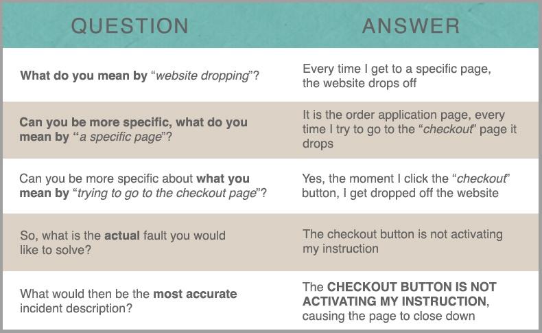 AsktheRightQuestions.jpg