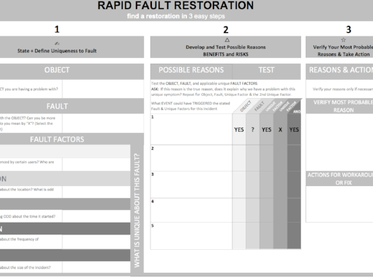 RAPID FAULT RESTORATION