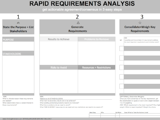RAPID REQUIREMENTS ANALYSIS