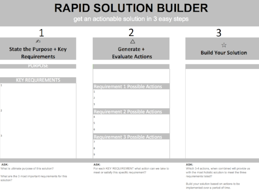 RAPID SOLUTIONS BUILDER