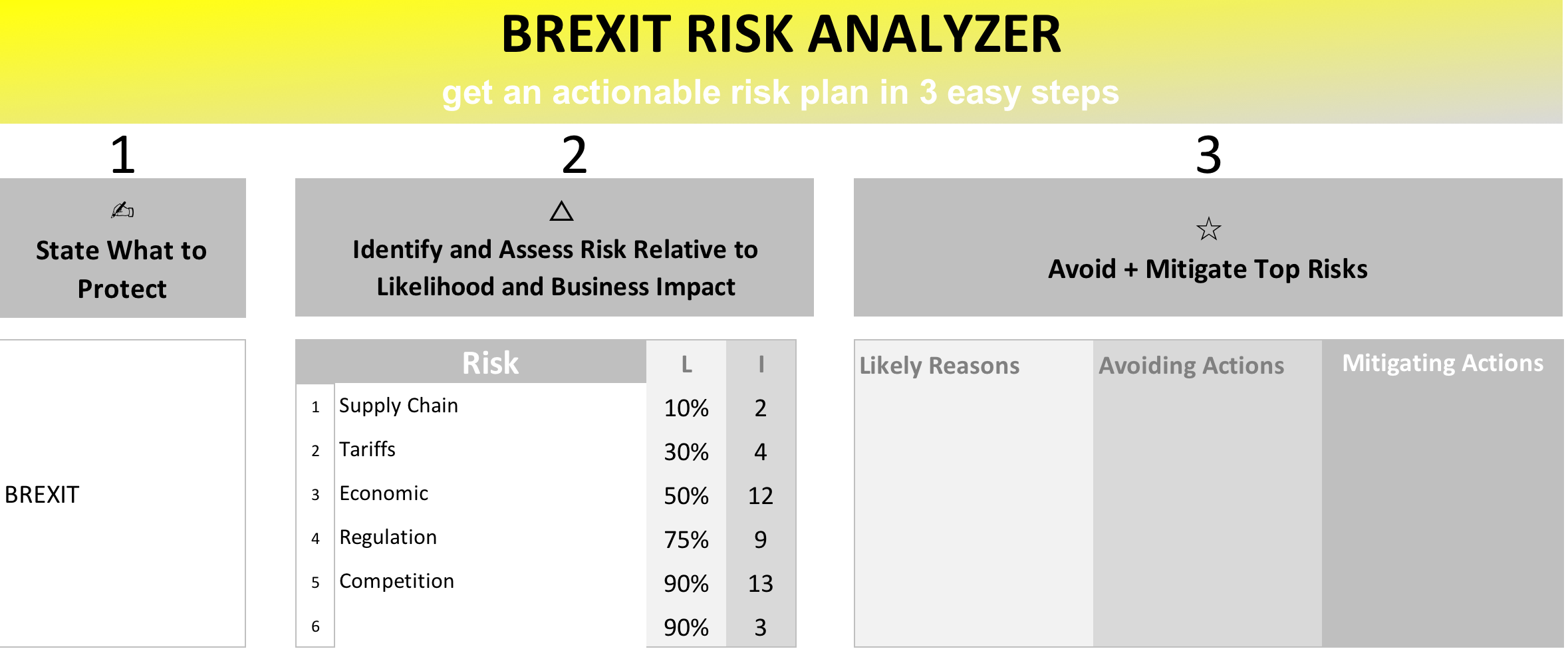 brexit risk analyzer